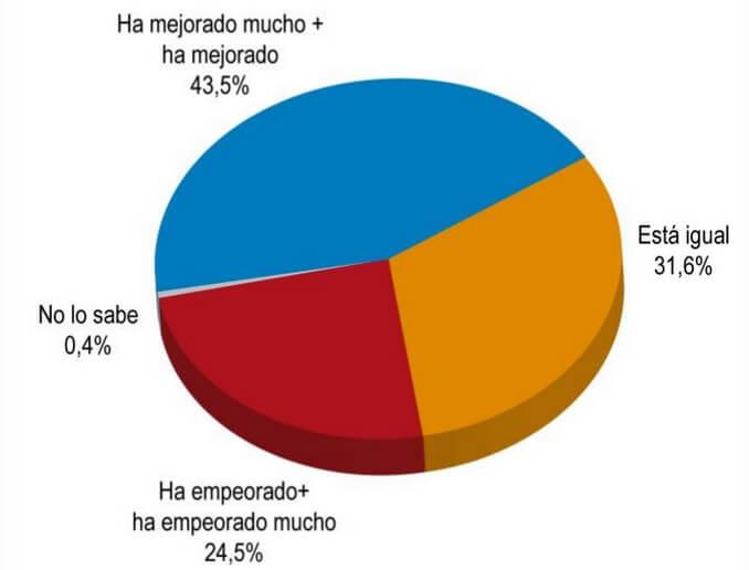 enquesta PP.jpg